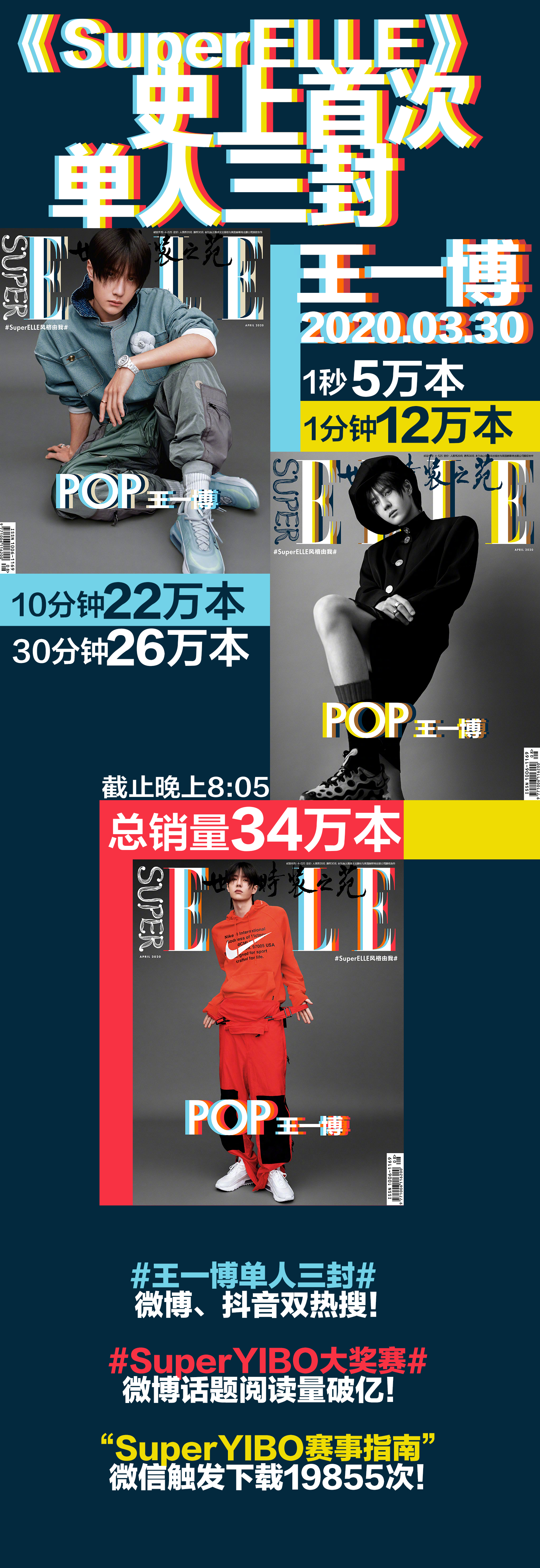 [新闻]200331 《SuperELLE》官方大字报公开 王一博单人三封预售总量突破34万本!