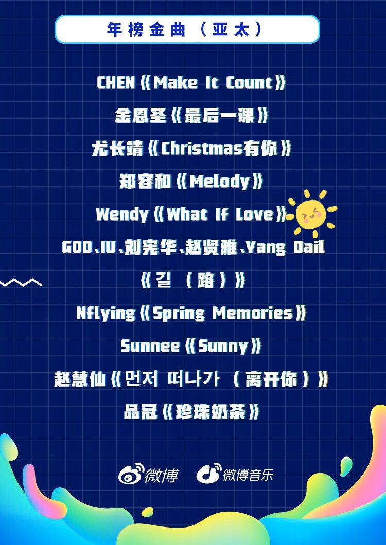 "[Red Velvet][分享]191101 Wendy《What If Love》荣获亚洲新歌榜2019""年榜金曲""荣誉!"