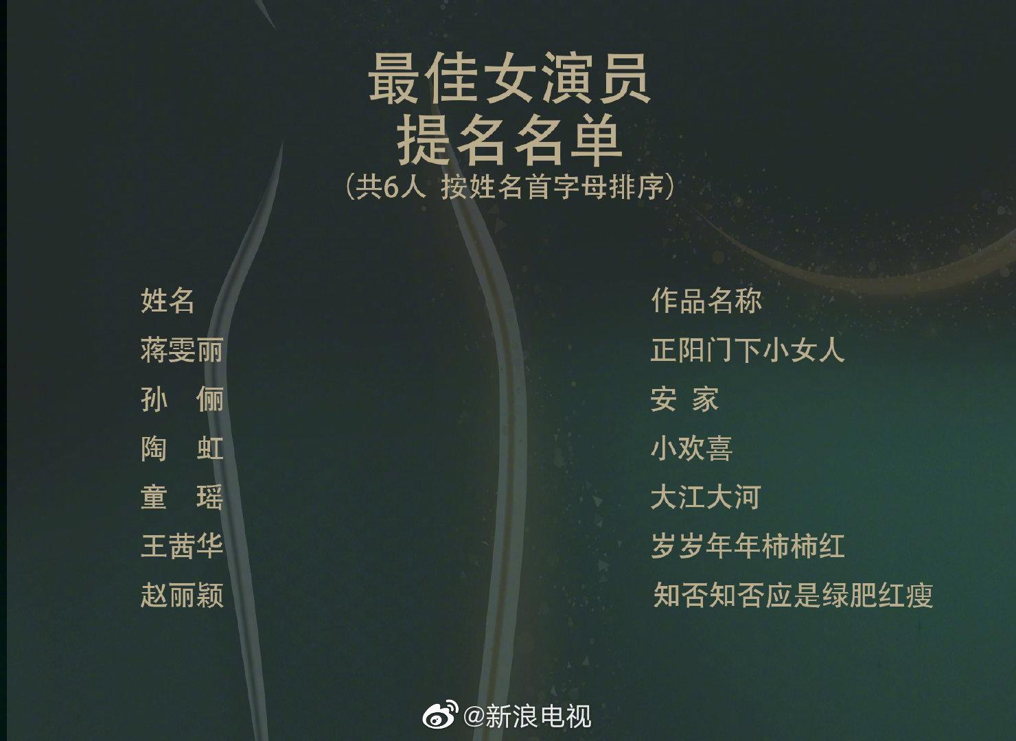 富二代app[新闻]200916 第30届金鹰奖提名名单正式公布 演员赵丽颖拿下个人奖项双提名!